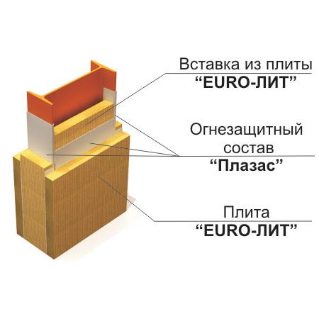 Фасовка - в м<sup>2</sup>|R90. R120. R150. R180. R240